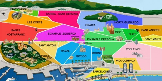 barrios barcelona donde vivir Barrios de Barcelona – donde alojarse barrios barcelona 536x269